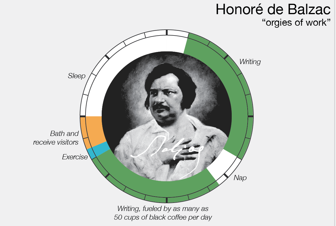 Thecreative.net_Honoré de Balzac