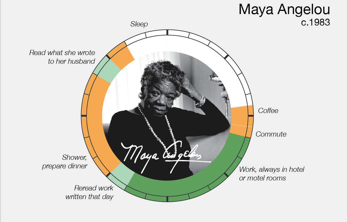 TheCreative.Net - Maya Angelou